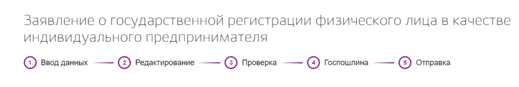 Готовность заявления о госрегистрации ИП на портале Госуслуг